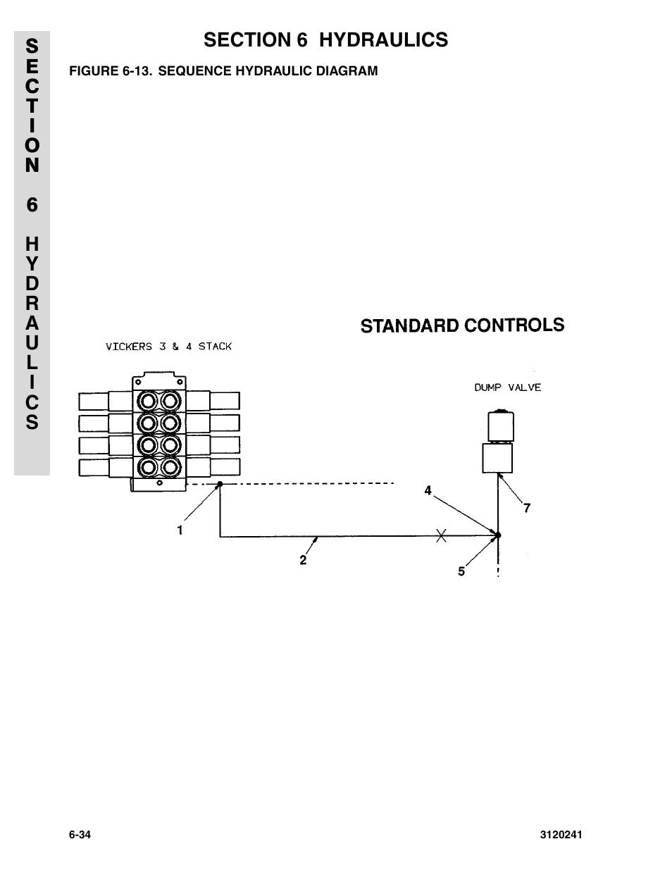 figure 6 13 sequence hydraulic diagram jlg 40h parts. Black Bedroom Furniture Sets. Home Design Ideas