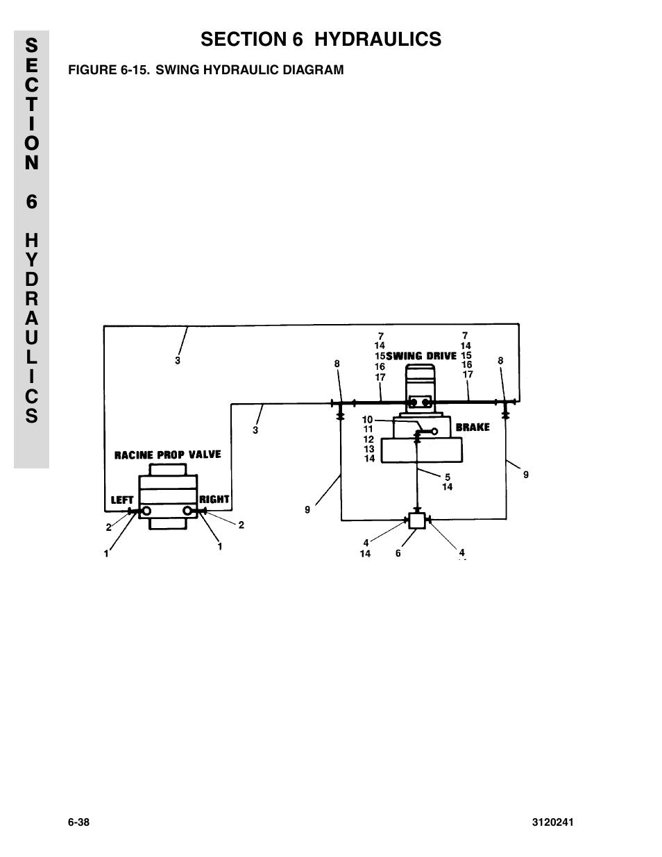 figure 6 15 swing hydraulic diagram jlg 40h parts. Black Bedroom Furniture Sets. Home Design Ideas