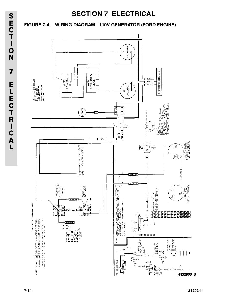 Wiring Diagram - 110v Generator  Ford Engine