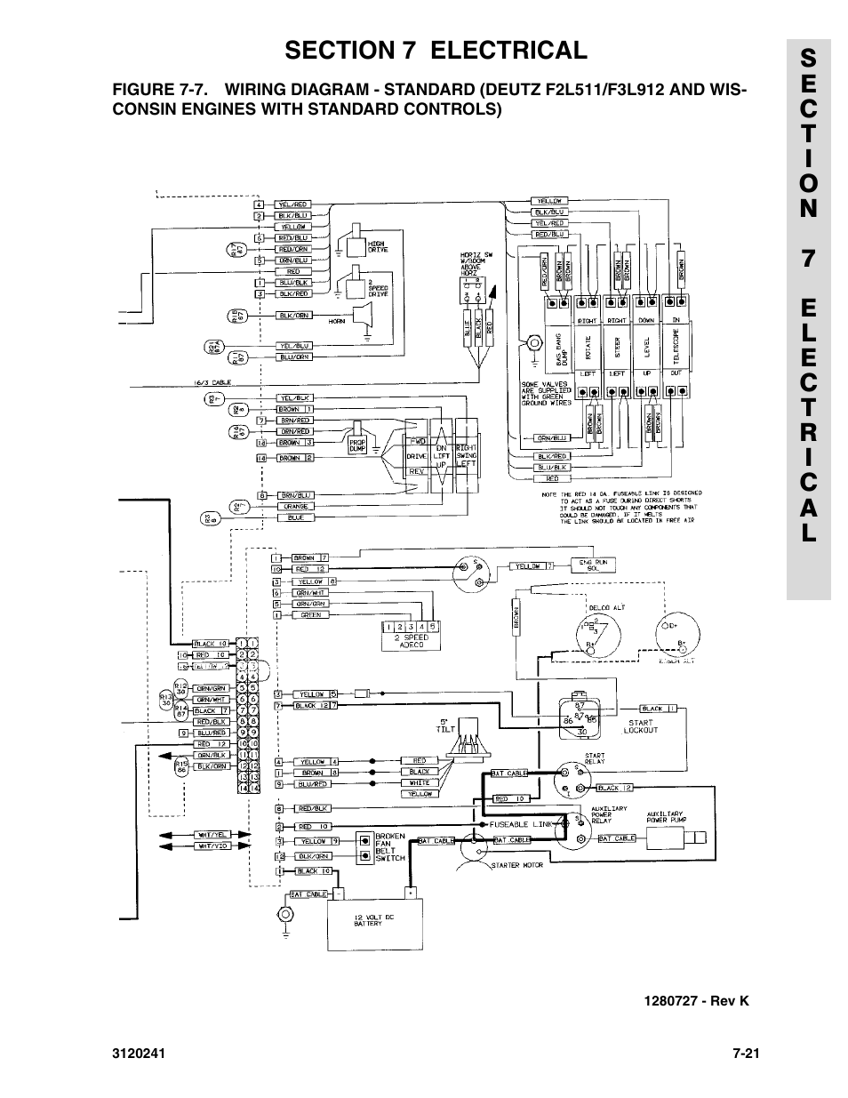wiring diagram jlg wiring diagram and schematic collection lull forklift wire diagram pictures