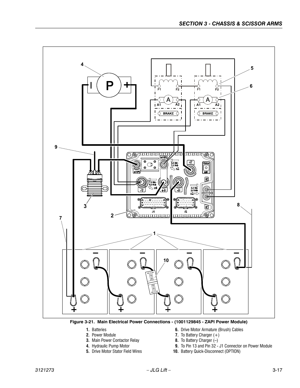 Also see figure 3-21, E 3-21.) | JLG 3248RS/10RS Service ... Quiq Jlg Battery Charger Wiring Diagram on