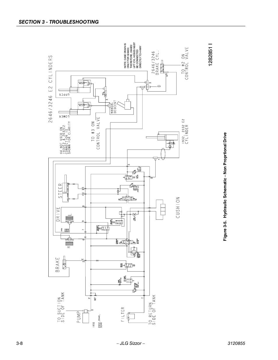 Jlg 2632e2 Wiring Diagram Trusted Diagrams Lull 2032e2 House Symbols U2022