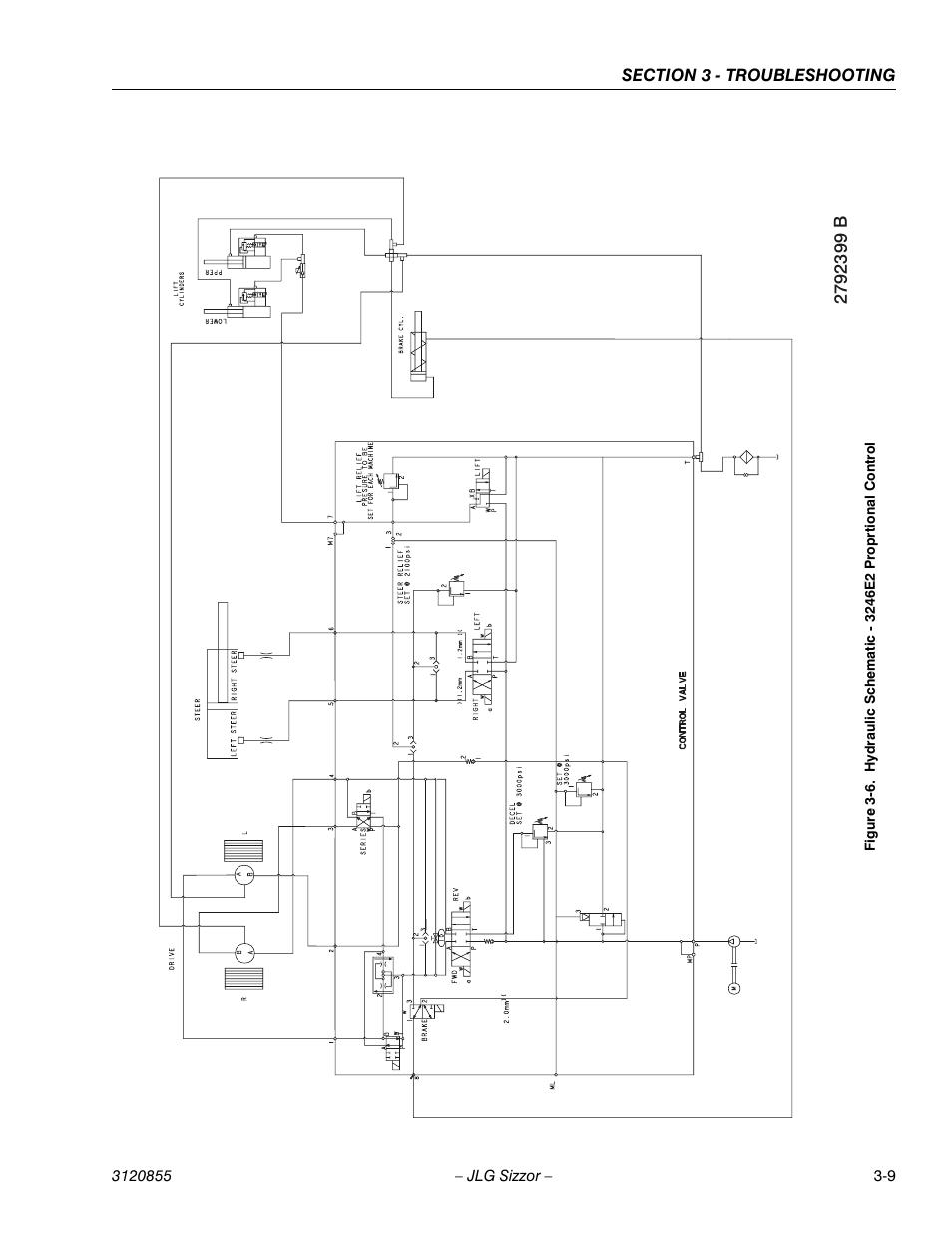 jlg 3246e2 service manual user manual