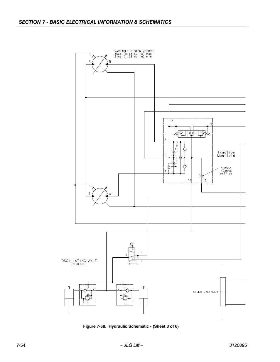 Hydraulic schematic - (sheet 3 of 6) -54 | JLG 460SJ Service Manual User  Manual | Page 456 / 462