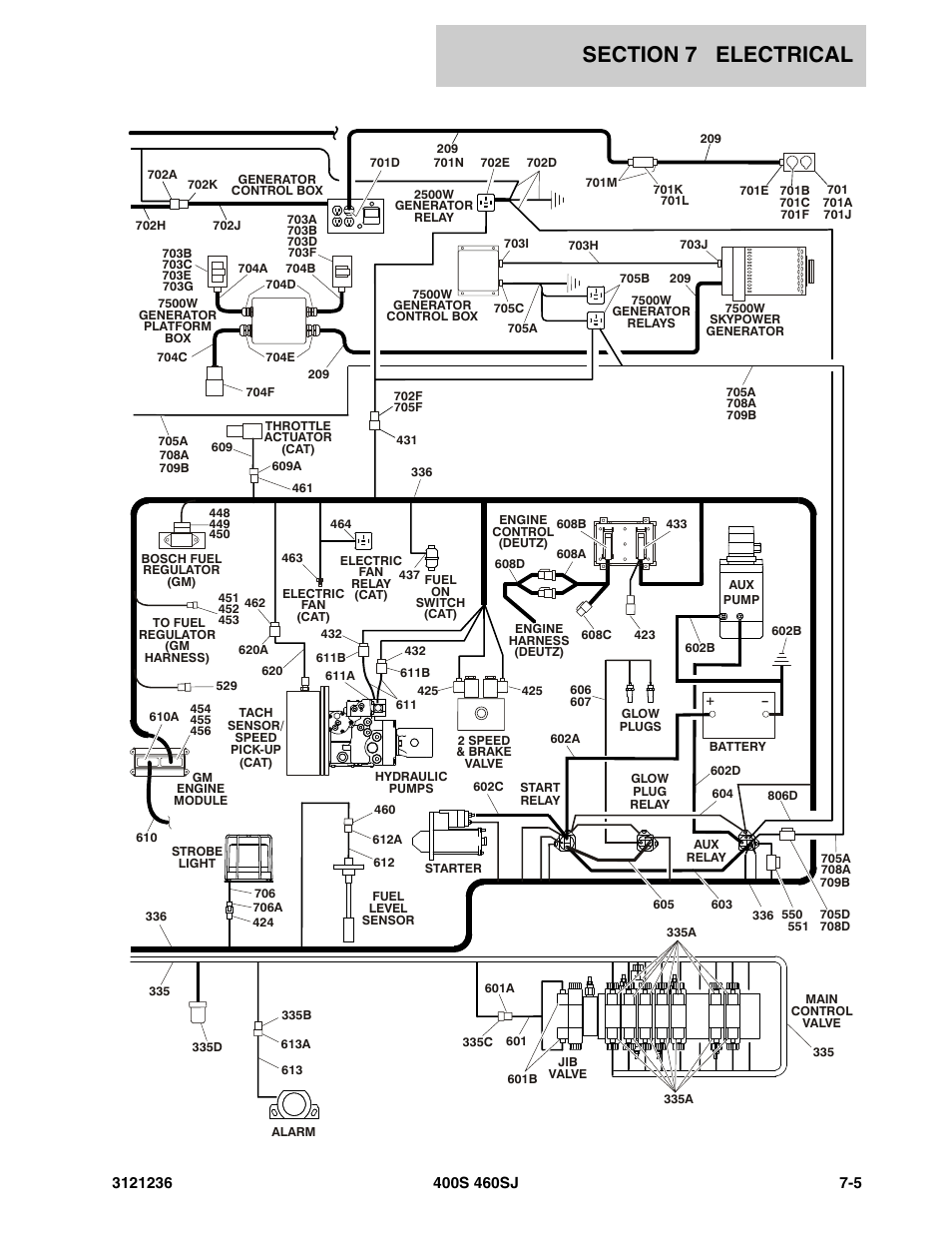 1999 10054 Skytrak Ke Wiring Diagram. . Wiring Diagram on