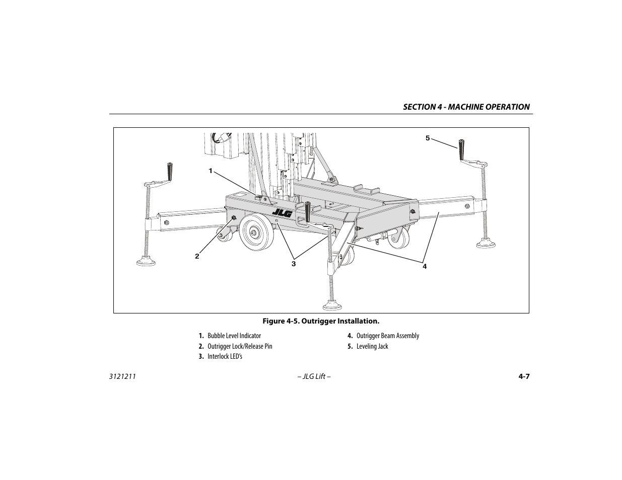Outrigger installation -7 | JLG 41AM Operator Manual User Manual | Page 51  / 98