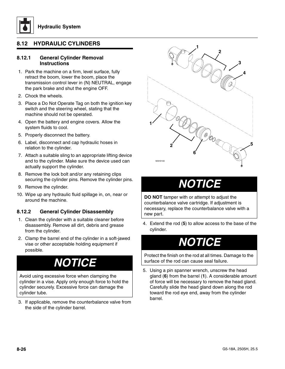 12 hydraulic cylinders, 1 general cylinder removal