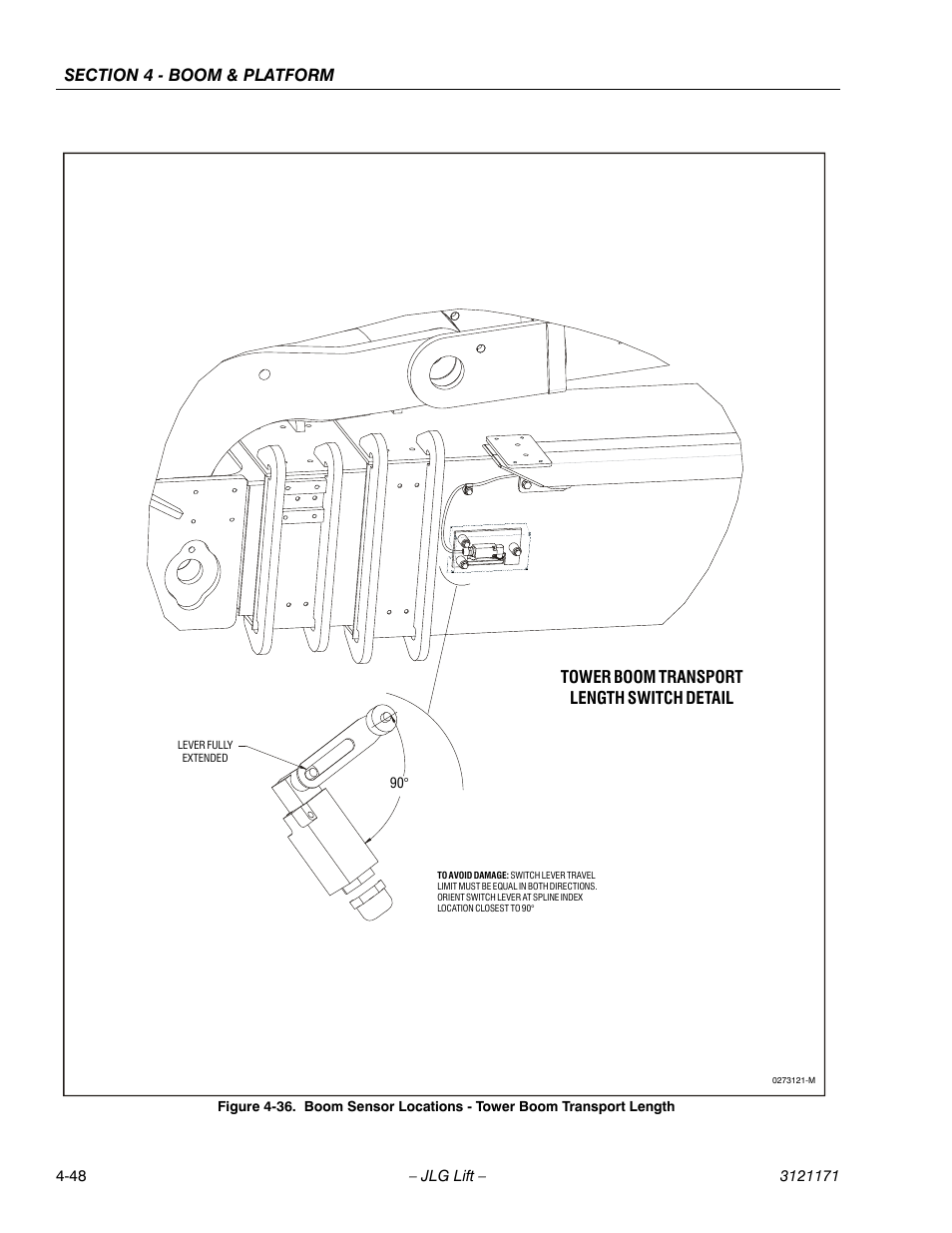 Tower boom transport length switch detail   JLG 1250AJP Service Manual User  Manual   Page 288 / 606