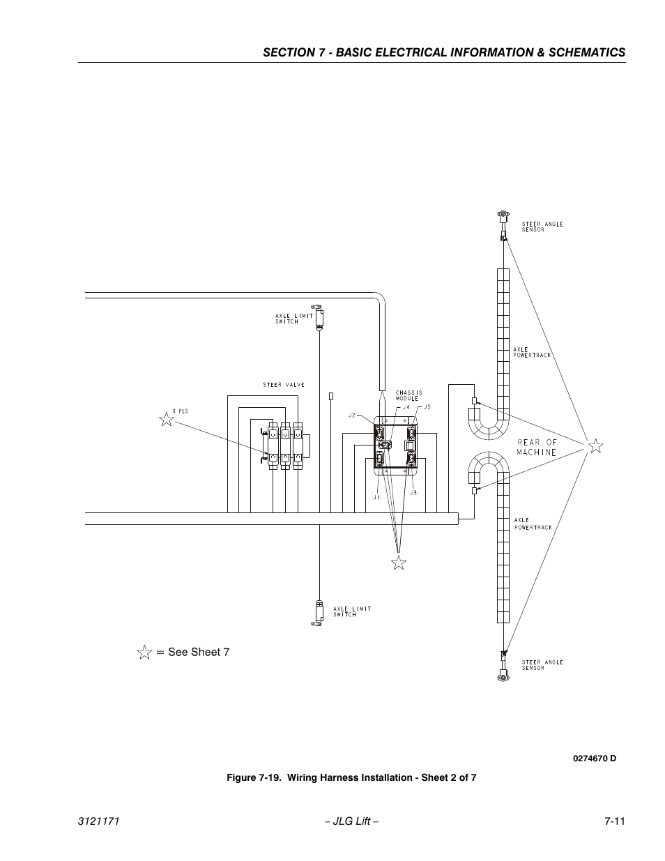 Wiring harness installation - sheet 2 of 7 -11 | JLG 1250AJP Service Manual  User Manual | Page 571 / 606