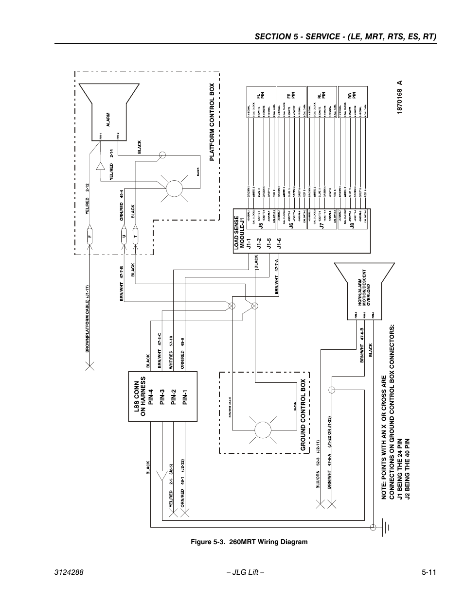 260mrt wiring diagram -11 | jlg lss scissors user manual | page 47 / 78 jlg cm2023 wiring diagram