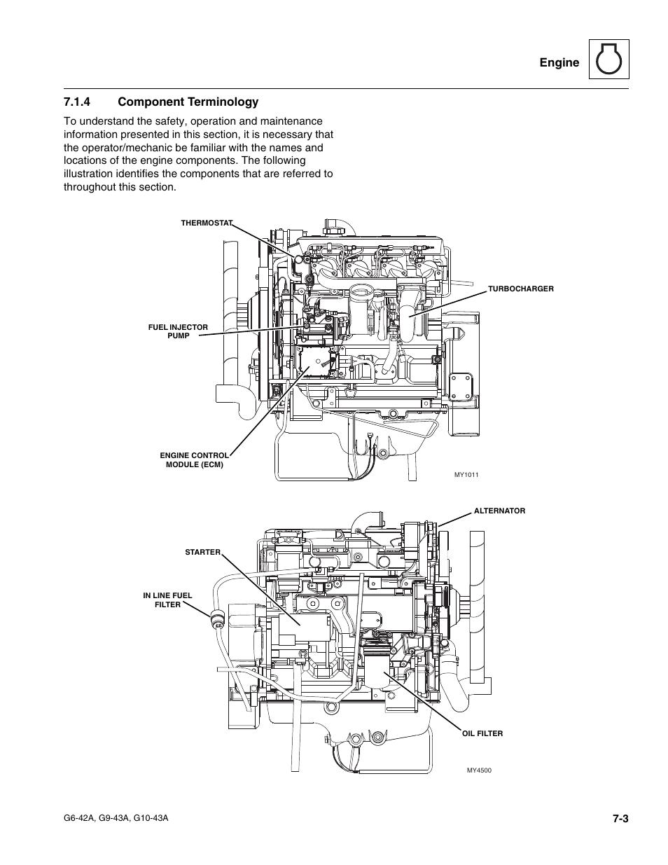 4 component terminology, Component terminology, Engine 7.1.4 component  terminology | JLG G6