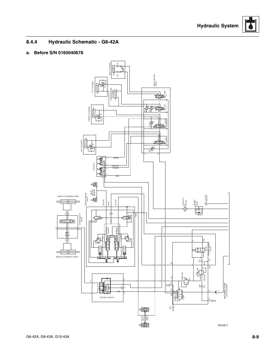 4 hydraulic schematic - g6-42a  hydraulic schematic