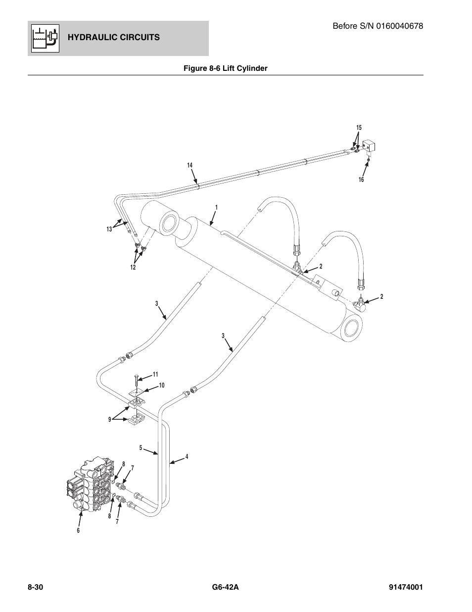 Figure 8-6 Lift Cylinder  Lift Cylinder