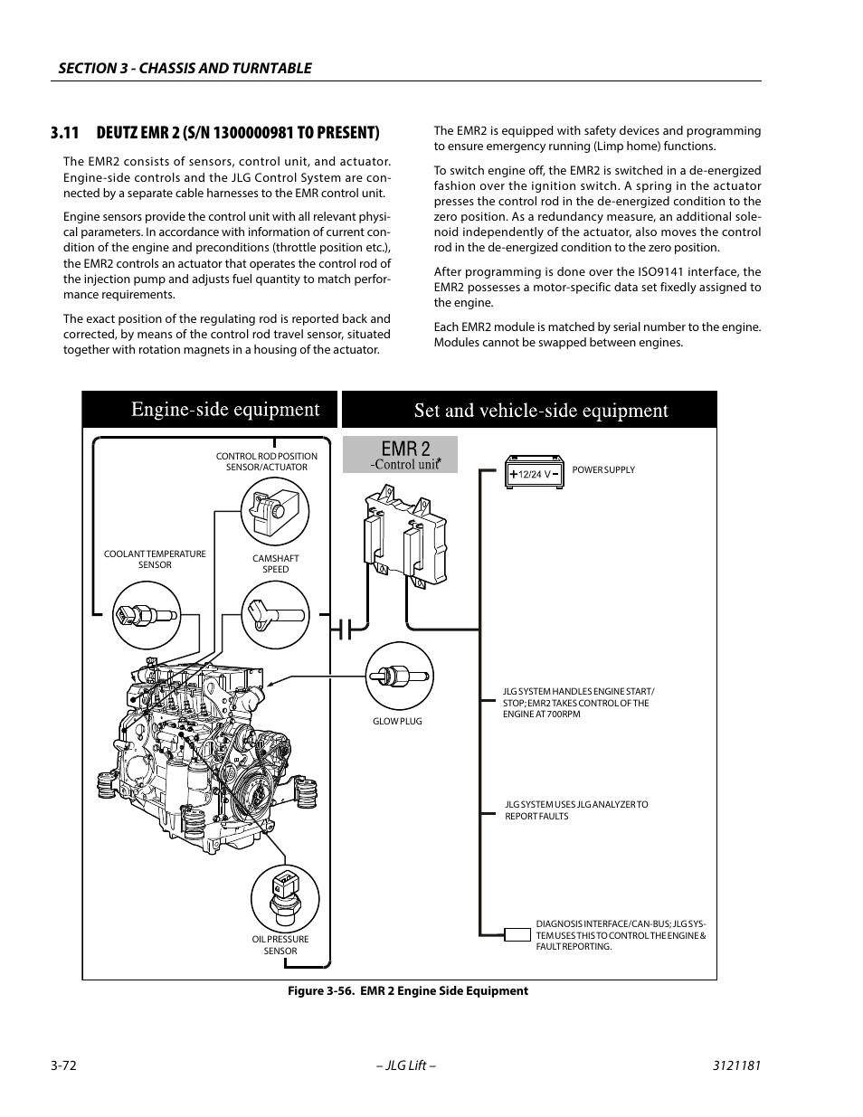 11 deutz emr 2 (s/n 1300000981 to present), Deutz emr 2 (s/n 1300000981 to  present) -72, Emr 2 engine side equipment -72 | JLG 510AJ Service Manual  User ...