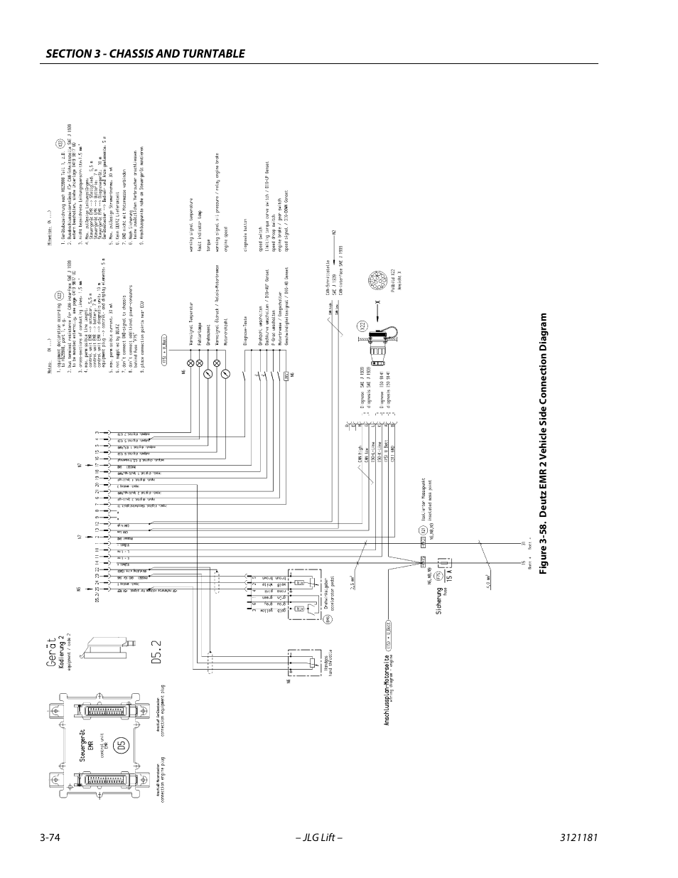 deutz emr 2 vehicle side connection diagram