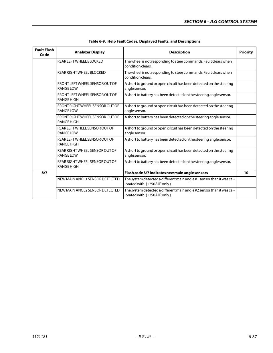 JLG 510AJ Service Manual User Manual | Page 369 / 402