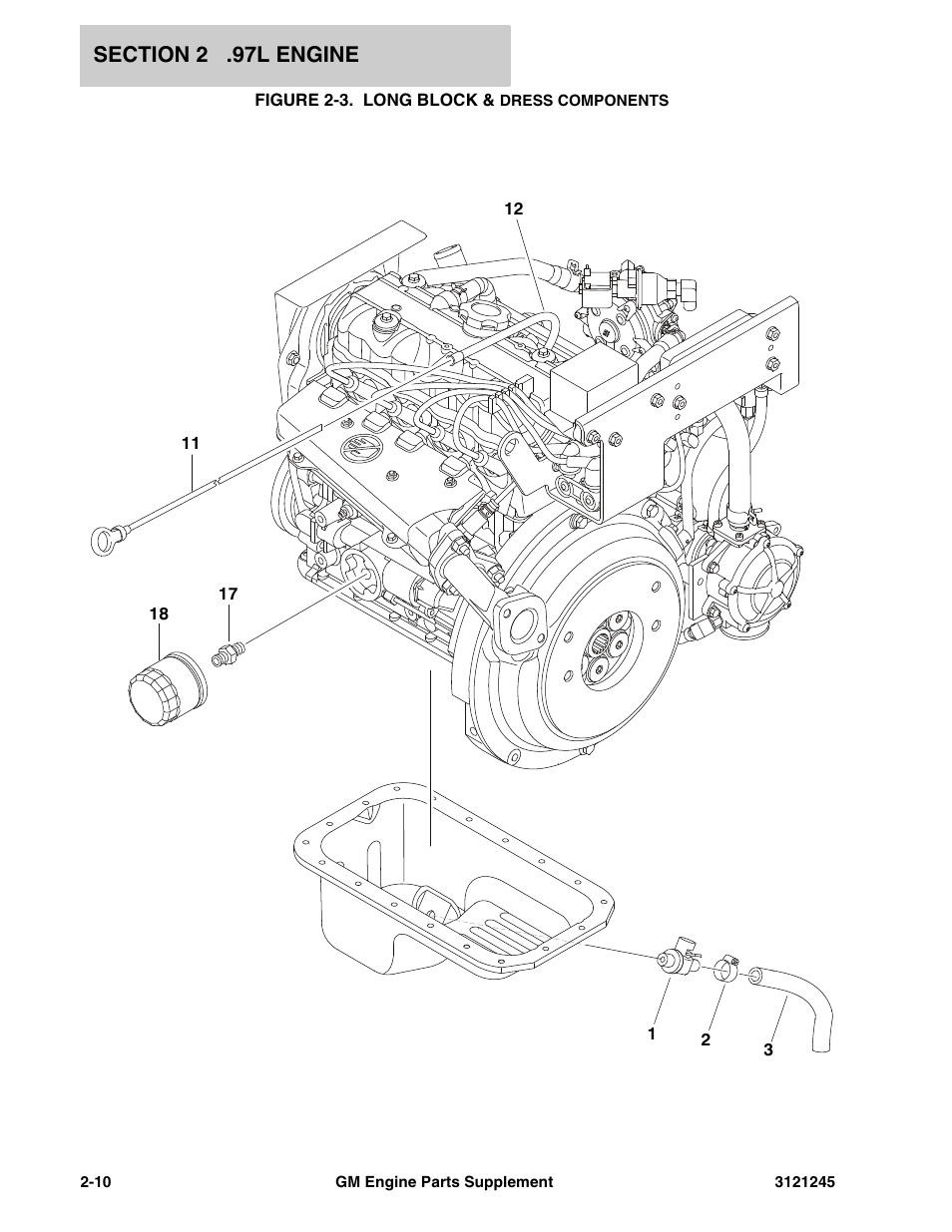 Figure 2 3 Long Block Dress Components Jlg Gm Engine Diagram Is A Of Supplements User Manual Page 18 100