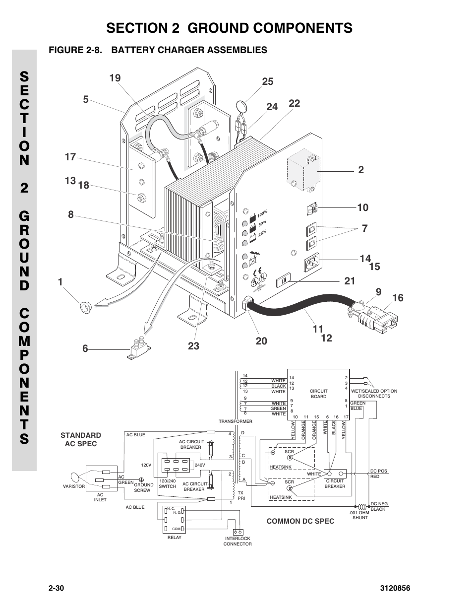figure 2-8. battery charger assemblies | jlg 3246e2 parts ... jlg battery charger wiring schematic