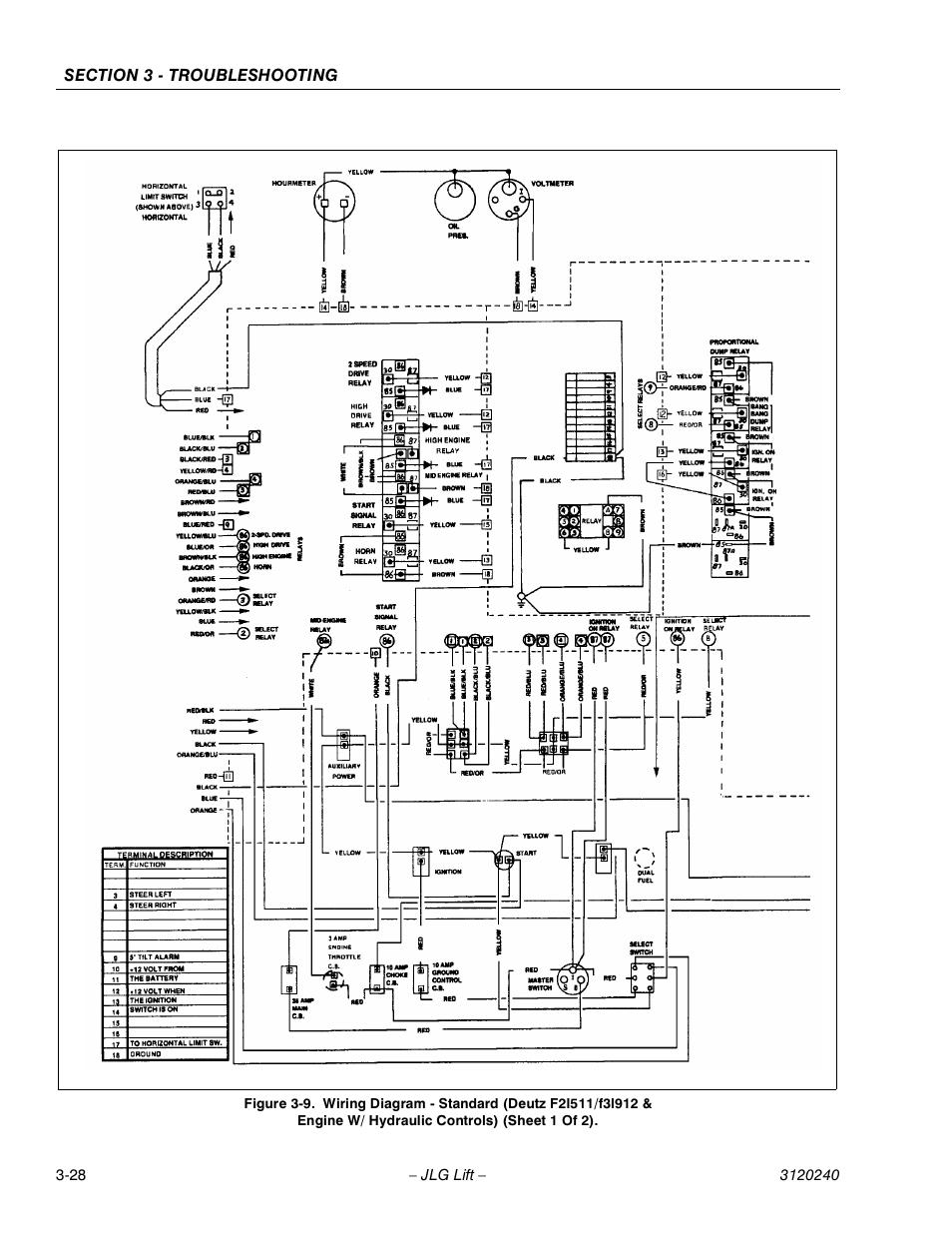 Jlg 40h Service Manual User Manual