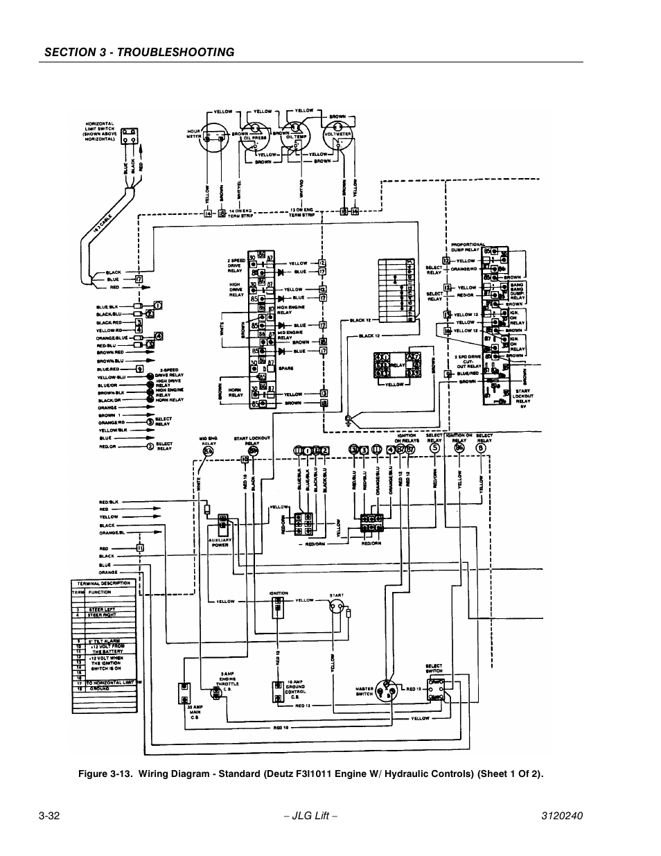 jlg 40h service manual page144 deutz wiring diagram kenworth wiring diagrams \u2022 free wiring jlg 40h wiring diagram at soozxer.org