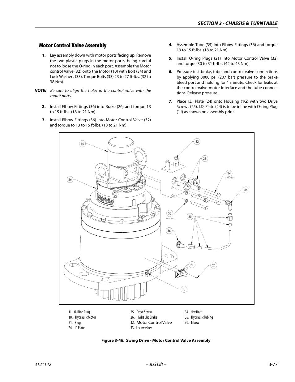 manual plug id
