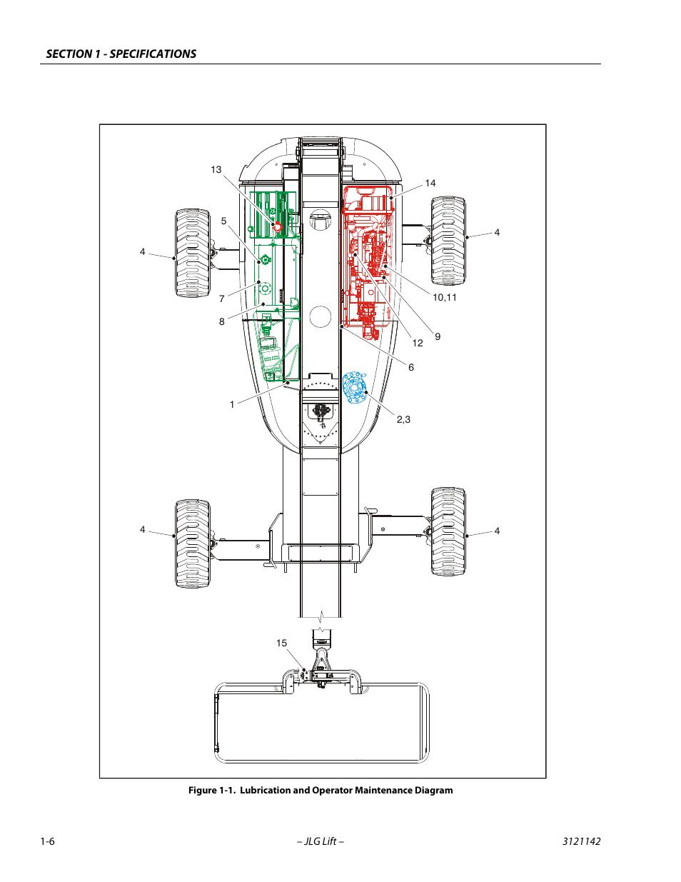 Lubrication And Operator Maintenance Diagram
