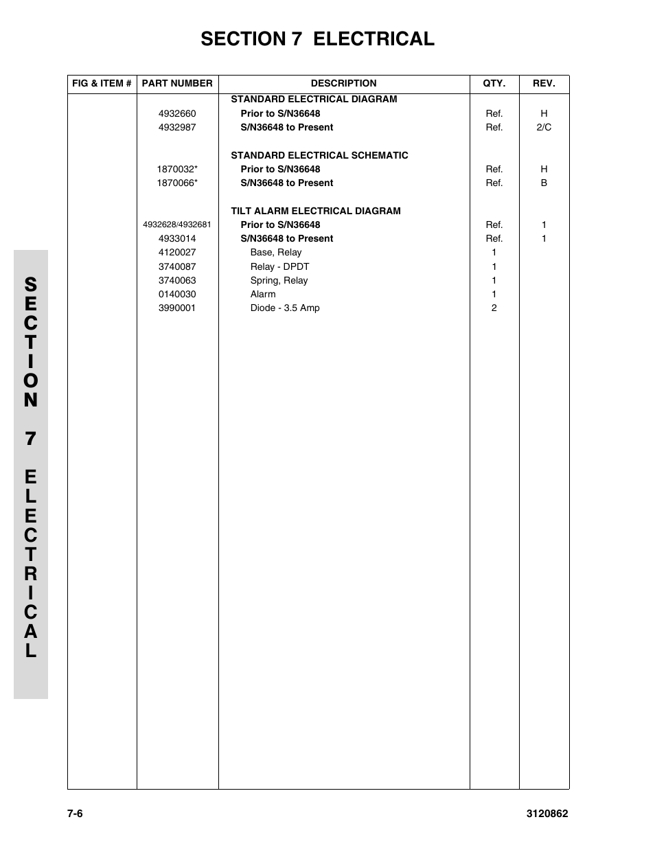Jlg N40e Wiring Diagram Schematics Diagrams 45e Parts Manual User Page 178 230 Also For G10 55a
