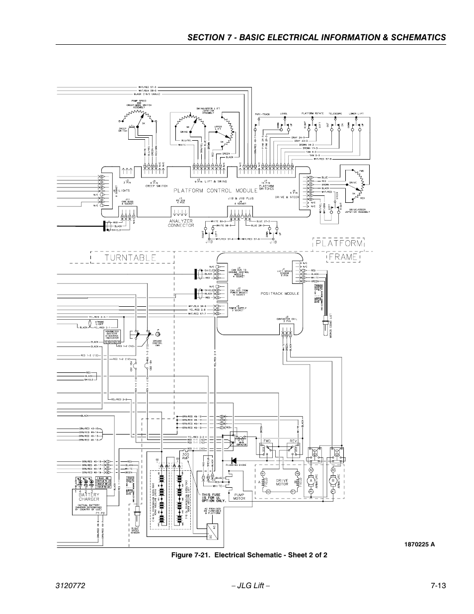 jlg foot pedal wiring wiring diagram libraries jlg 3246 wiring diagram wiring diagrams u2022jlg 3246es wiring diagram jlg 260mrt wiring diagram wiring
