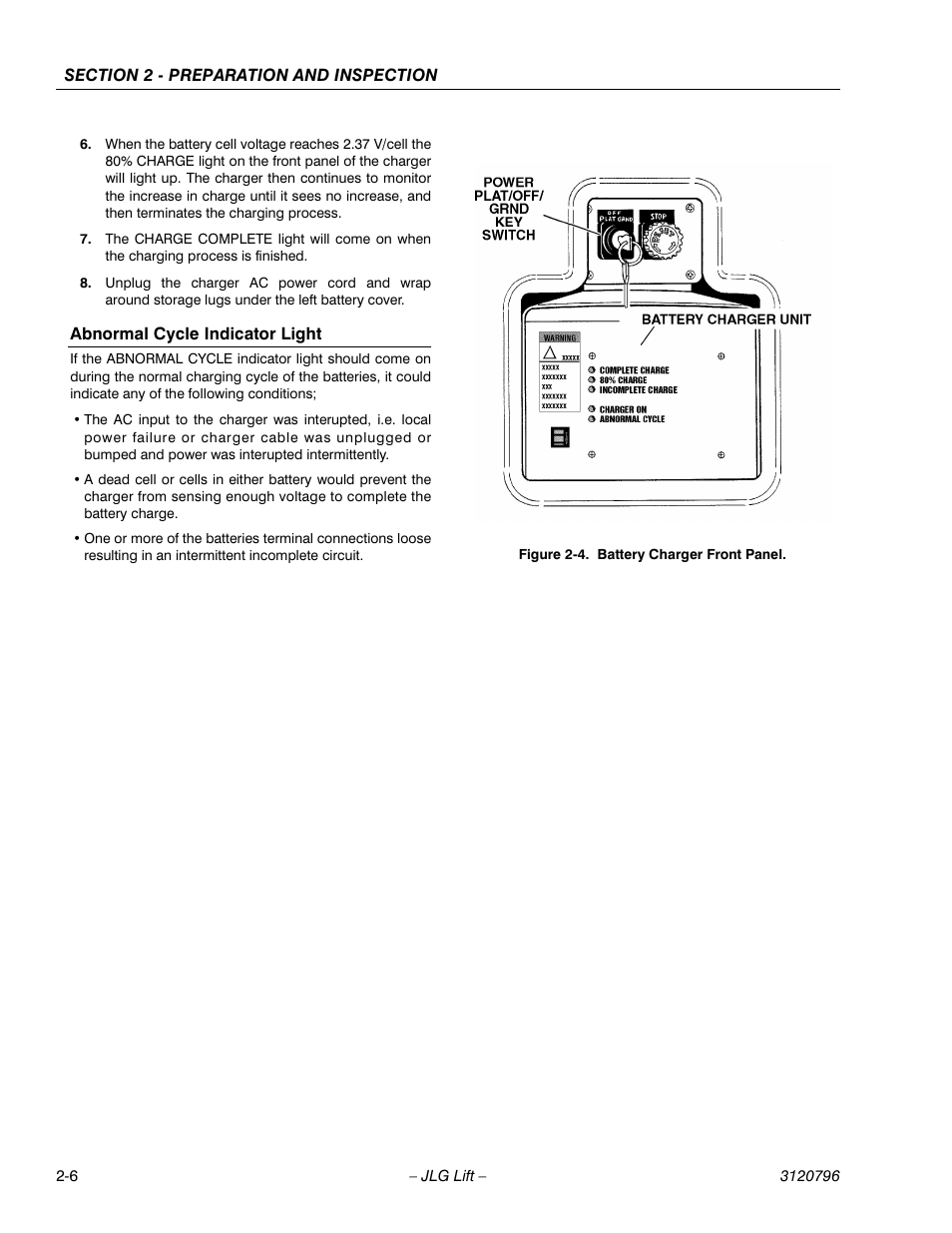 Abnormal Cycle Indicator Light Battery Charger Front Panel 6 Jlg 36 Volt Wiring Diagram Lift 15vpsp Operator Manual User Page 22 52