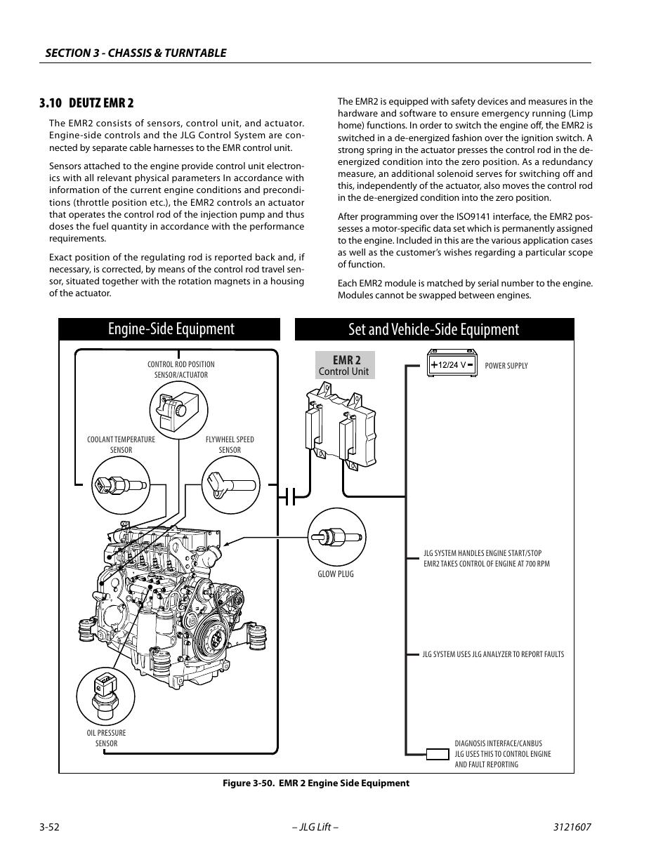 10 deutz emr 2 deutz emr 2 52 emr 2 engine side equipment 52 rh manualsdir com Deutz Tractor Manuals Deutz Engine Parts Manual