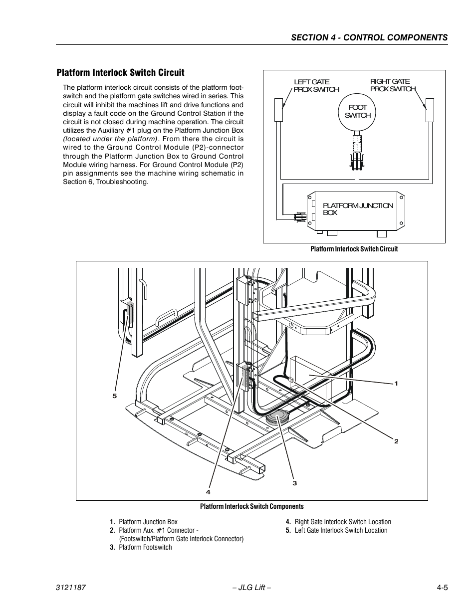 platform interlock switch circuit, platform interlock switch circuit 7 Pin Trailer Wiring Diagram platform interlock switch circuit, platform interlock switch circuit 5 jlg ssv10 service manual user manual page 59 136