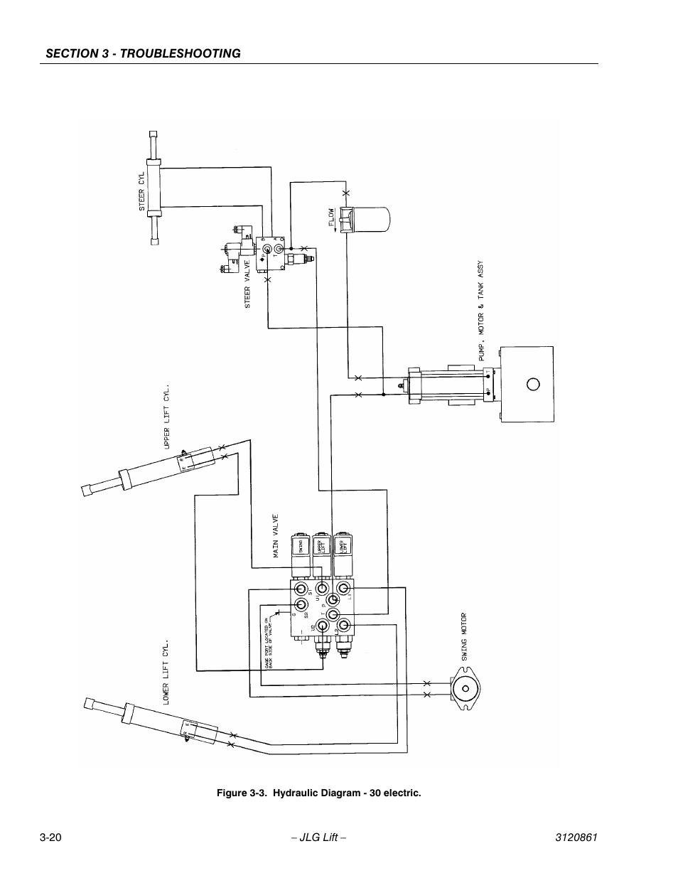 Hydraulic Diagram - 30 Electric