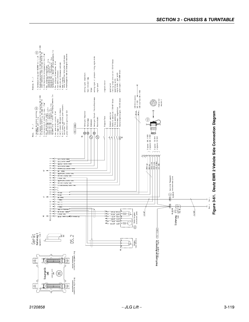 deutz emr 2 vehicle side connection diagram 119 jlg. Black Bedroom Furniture Sets. Home Design Ideas