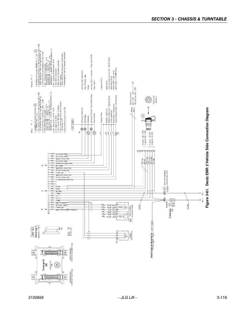 deutz emr 2 vehicle side connection diagram 119 jlg 800a aj rh manualsdir com Deutz Tractors Deutz Repair Manual