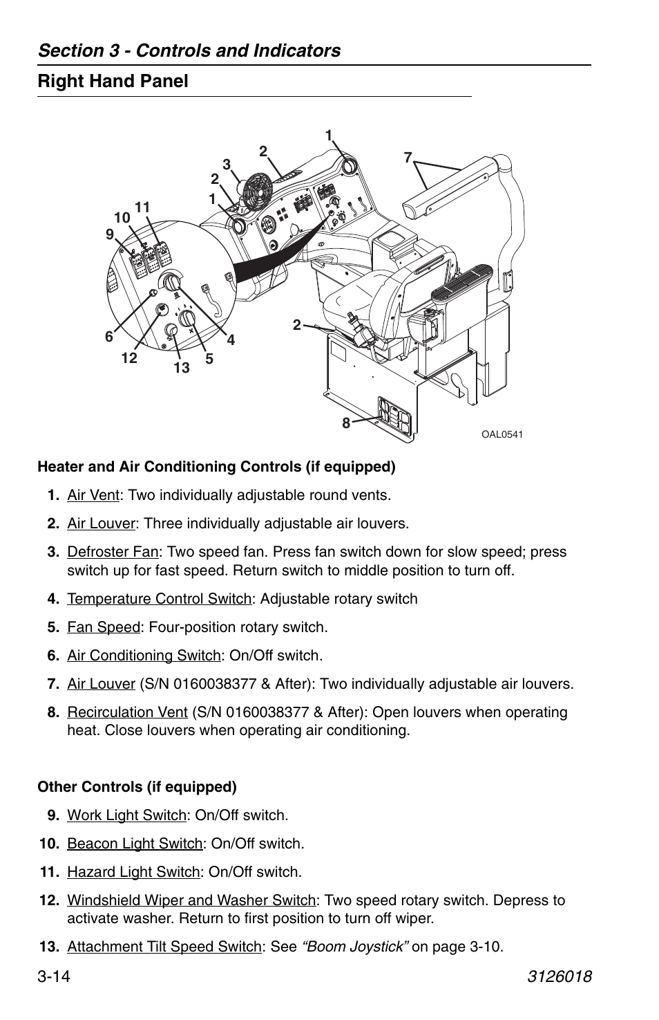 Right hand panel, Right hand panel -14 | JLG G12-55A Operator Manual