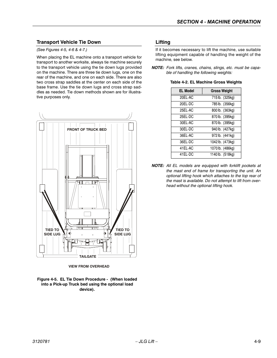 Jlg Lift Hook Manual Ebook Diagram Of Honda Generator Parts Ex800 A Jpn Vin G100 Array 25el Rh Nitrorocks De