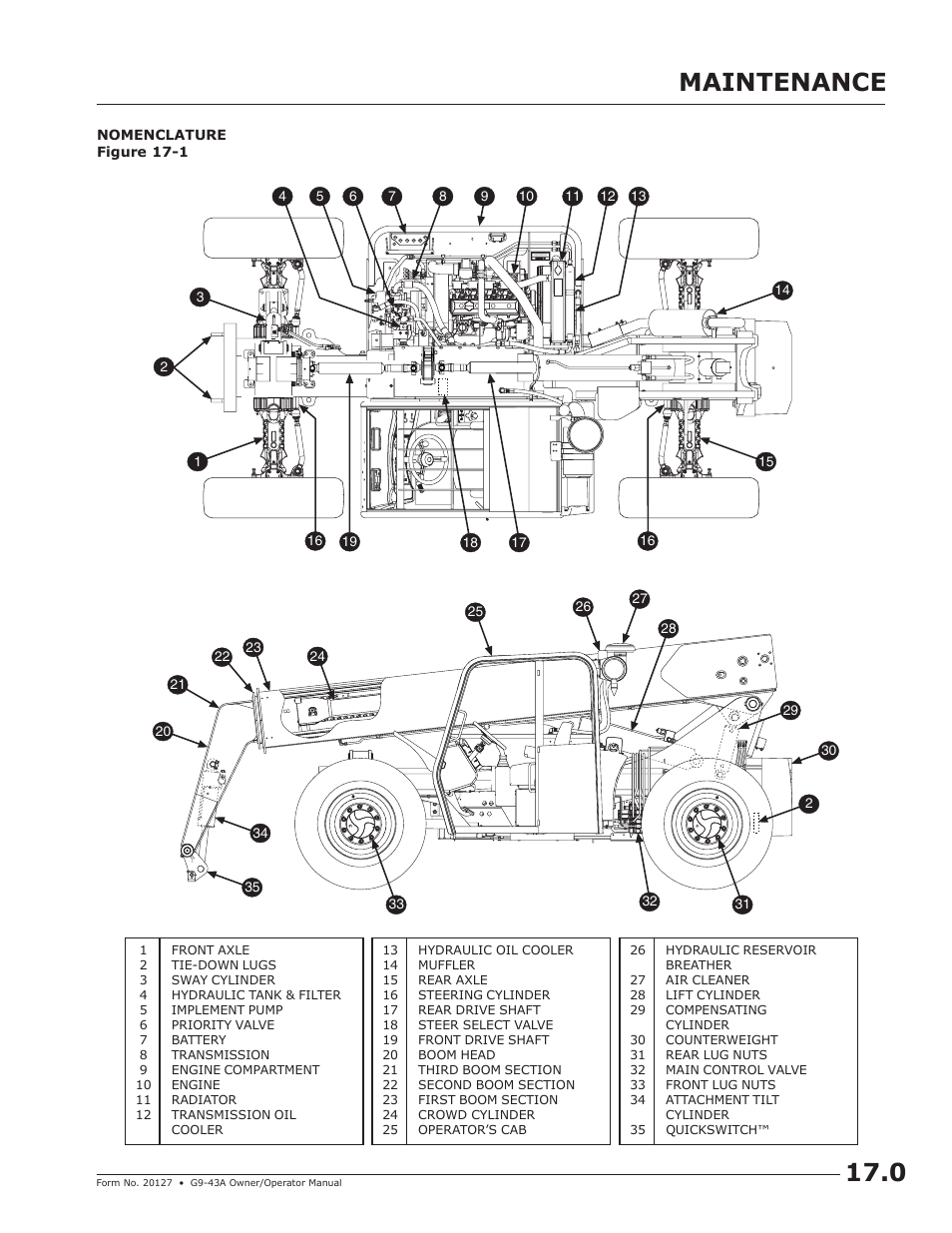 jlg scissor lift wiring diagram