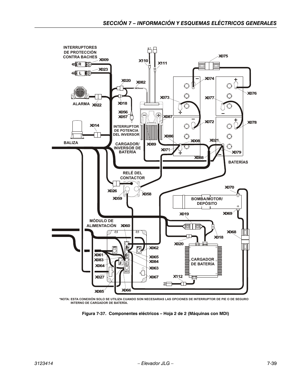 jlg 3246es wiring diagram