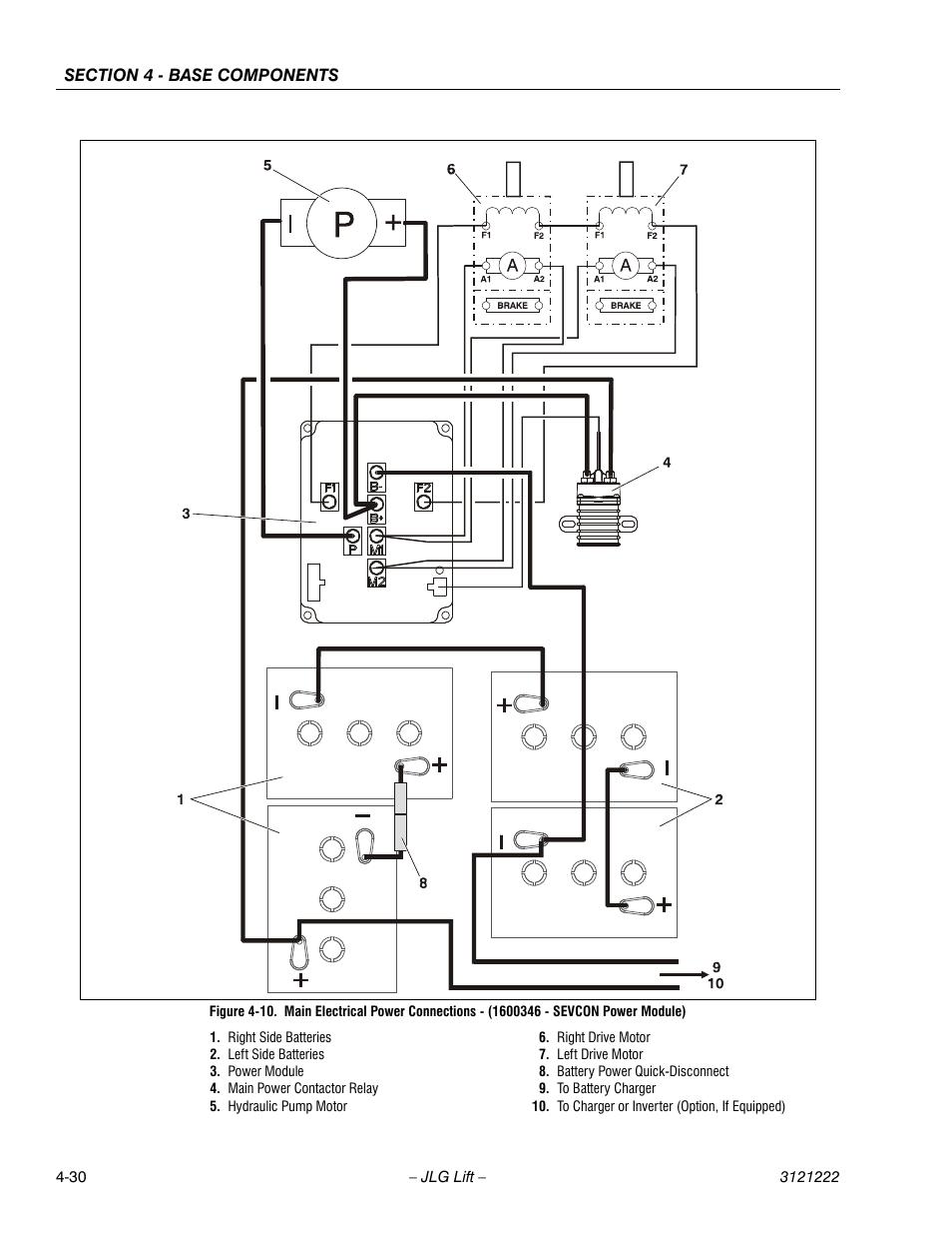 jlg 1230es service manual user manual