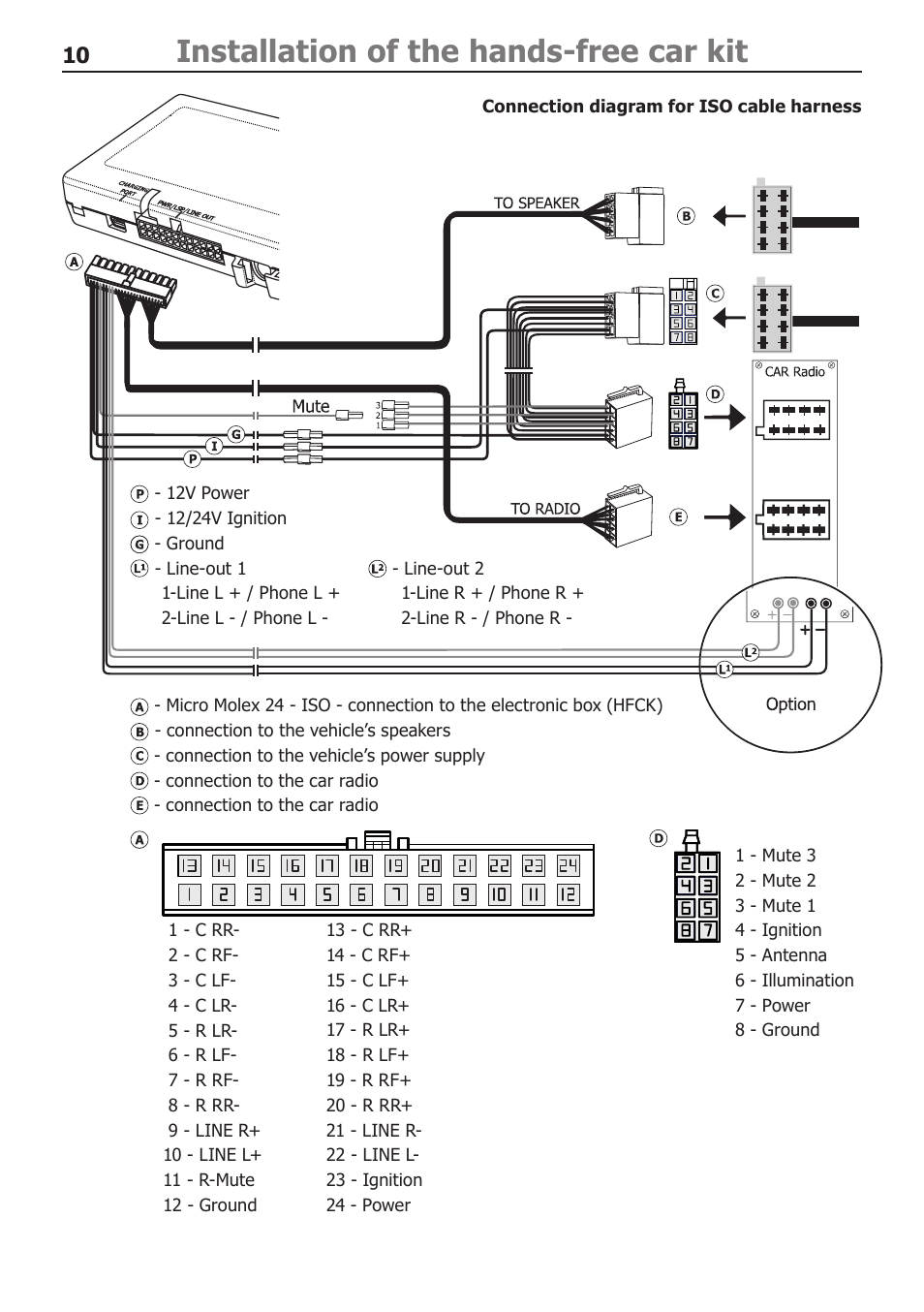 Vehicle Wiring Harness With 4 Get Free Image About Wiring Diagram
