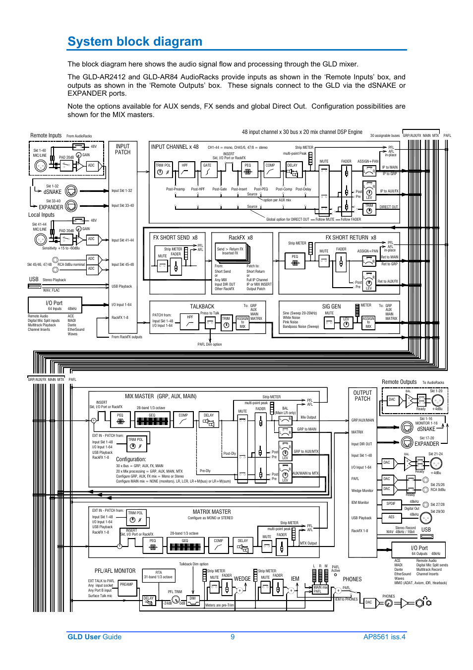 35 Block Diagram Online Manual Guide