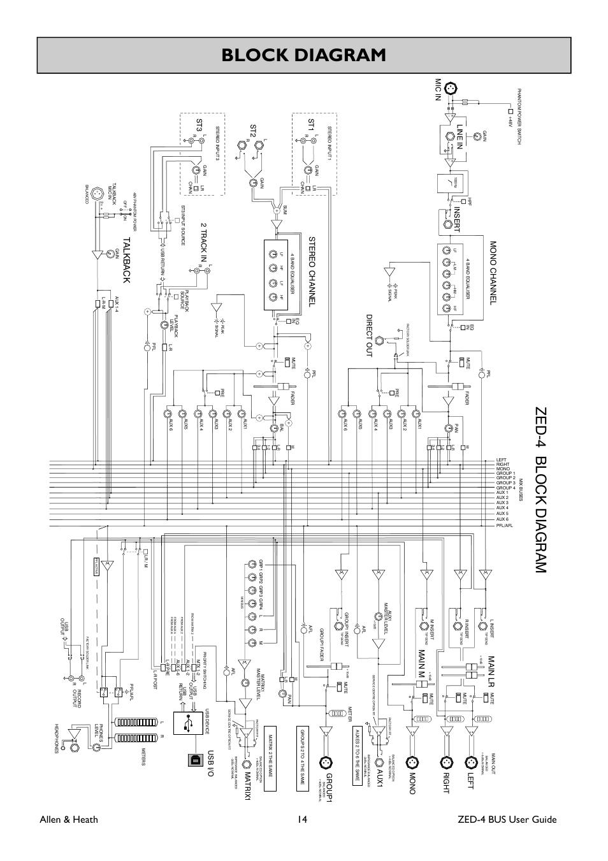 block diagram  allen  u0026 heath 14 zed