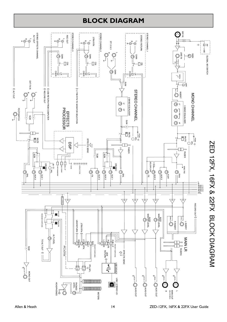 Block Diagram  Ster Eo C H Anne L  Ma In L R