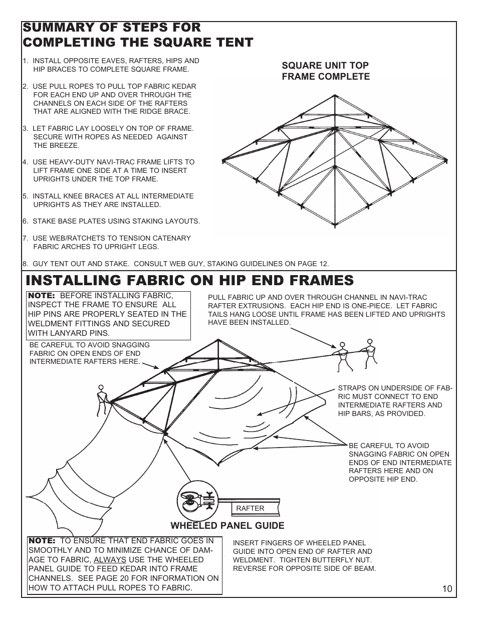 Installing fabric on hip end frames, Summary of steps for completing ...