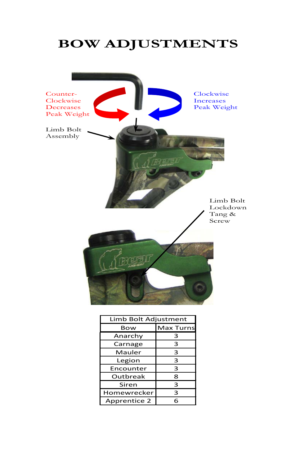 Bow adjustments | Bear Archery Compound Bow 2012 User Manual