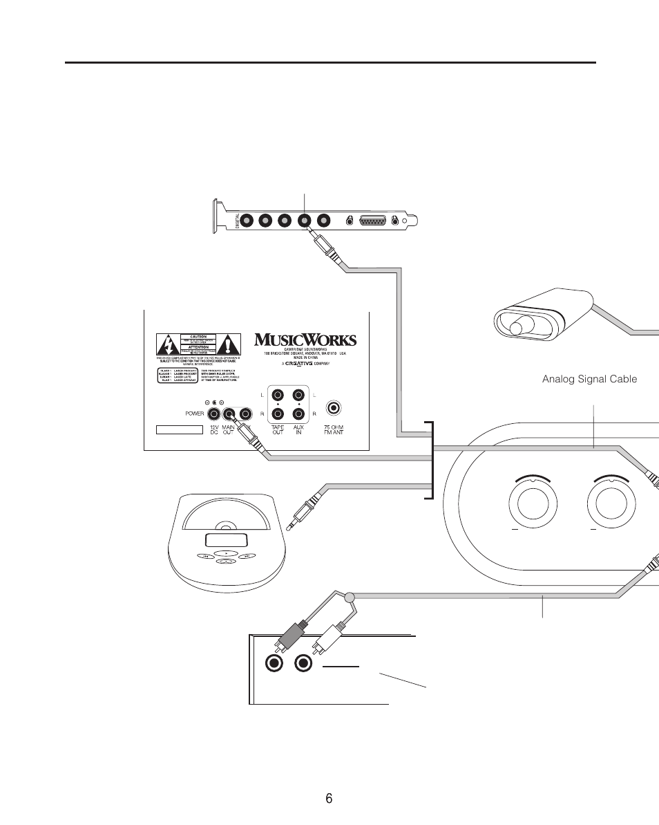 Connection Diagram Cambridge Soundworks Basscube 821 Subwooer Player Wiring On To Connect Tv Stereo Receiver Amplifer System User Manual Page 6 16