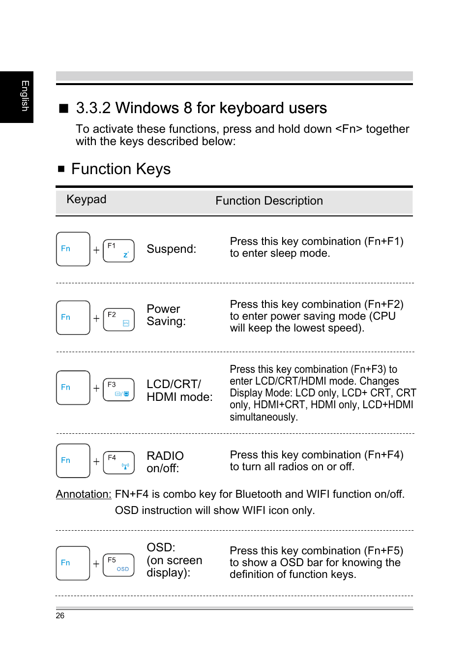 2 windows 8 for keyboard users, Function keys | chiliGREEN A15CR03 User  Manual | Page