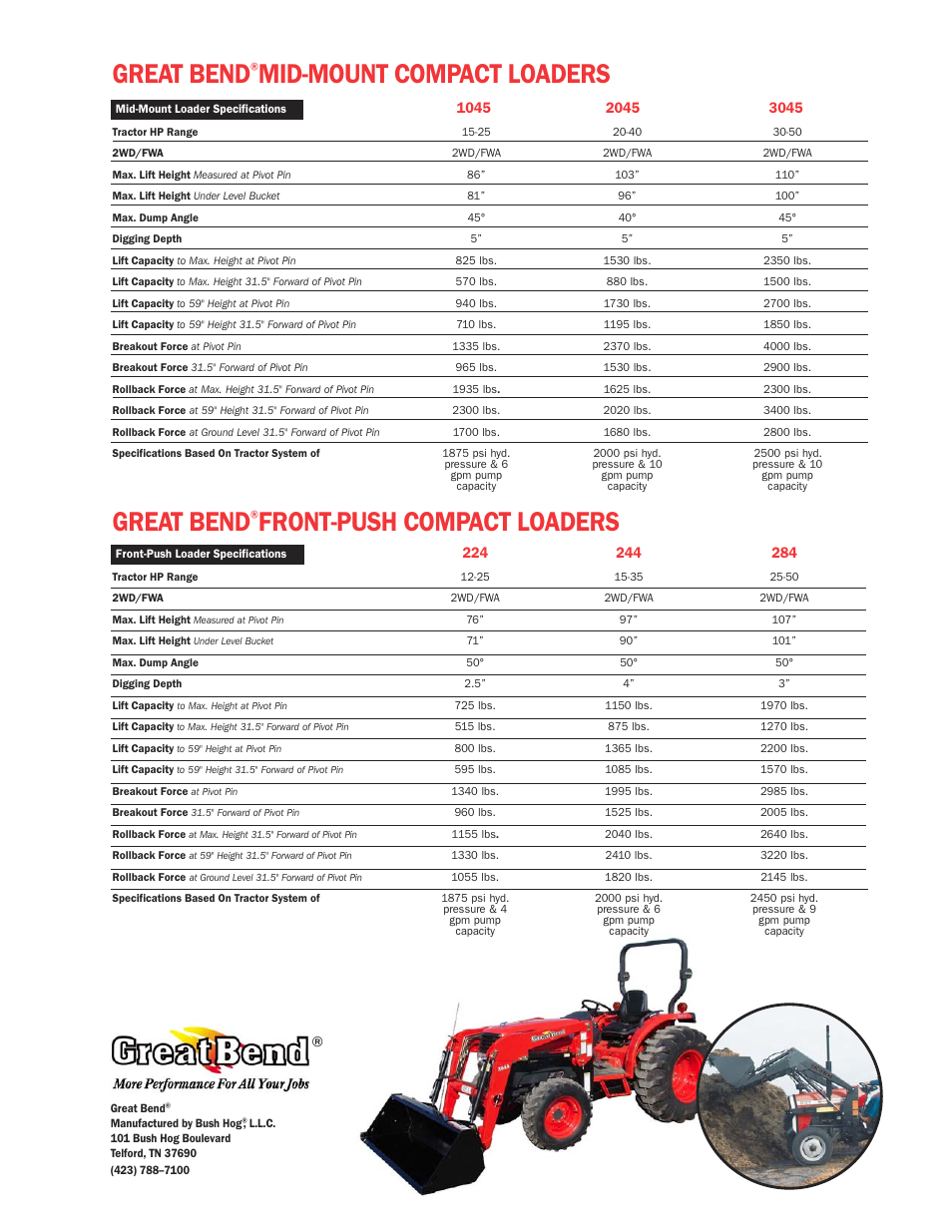 Bush Hog Great Bend 3045 User Manual | 1 page | Also for: Great Bend