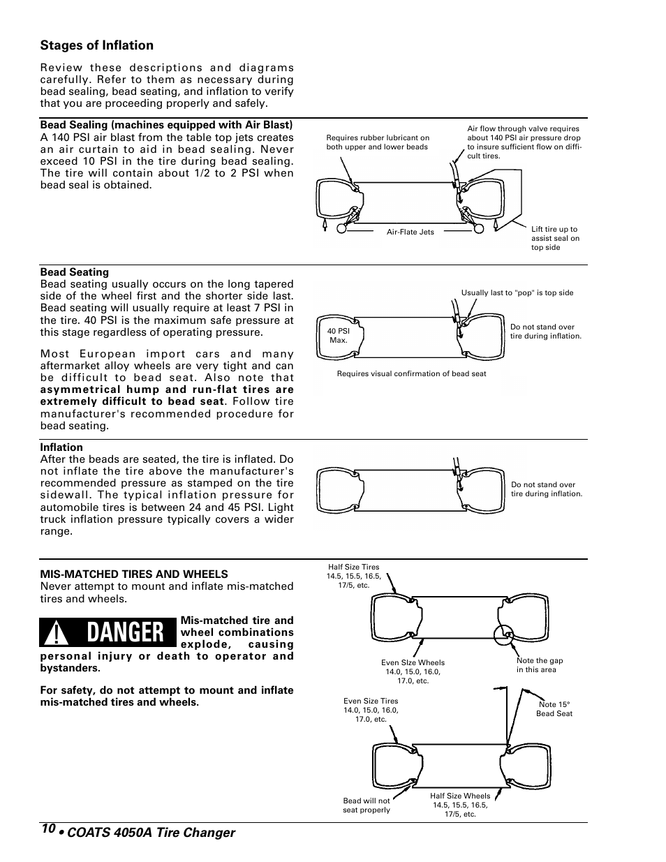 Danger, Stages of inflation | COATS 4050A Tire Changer User Manual | Page  12 / 16