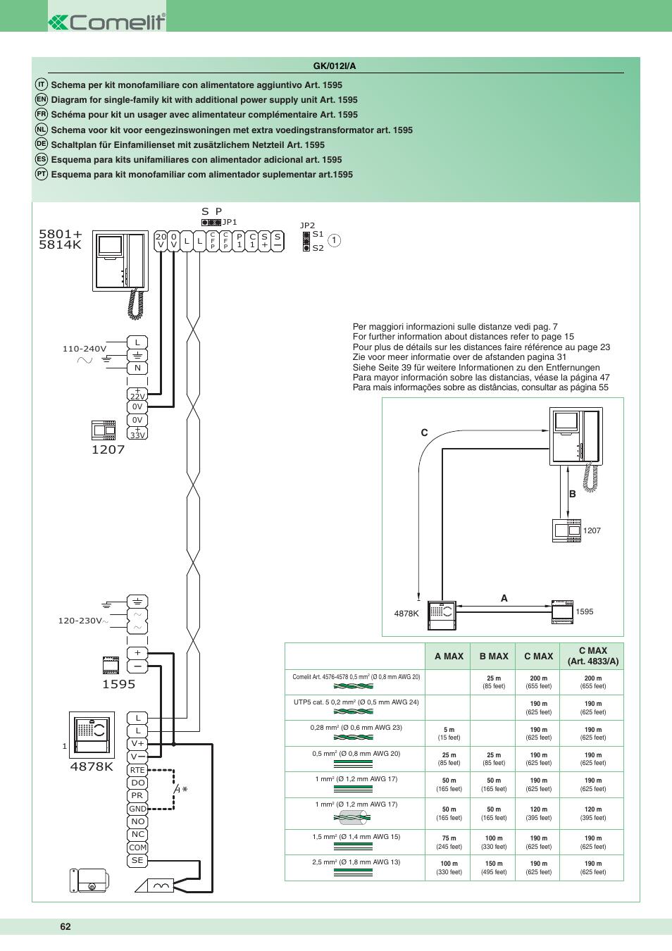 4878k Comelit MT 8171IGK User Manual Page 62 72